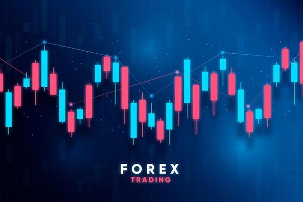 Fond de commerce de forex