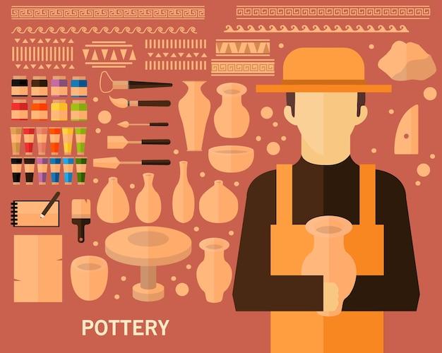 Fond de concept de poterie