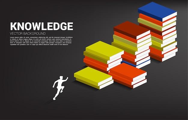 Fond de concept pour le pouvoir de la connaissance.