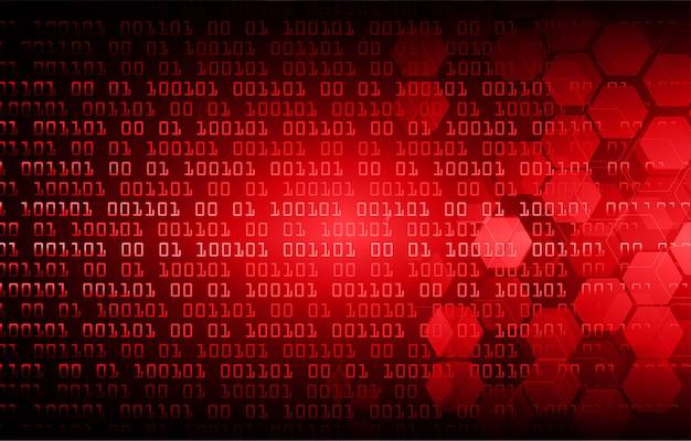 Fond de concept de technologie future cyber cyber circuit rouge