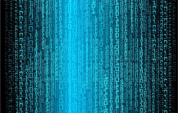 Fond de concept de technologie future du cyber-circuit cpu