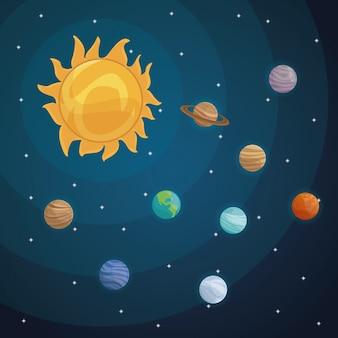 Fond de couleur espace paysage avec voie lactée galaxie et planètes dans le système solaire