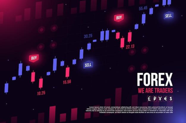 Fond d'écran forex trading