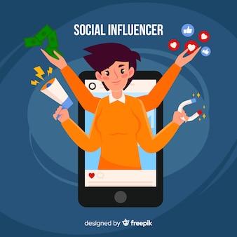 Fond d'influence sociale