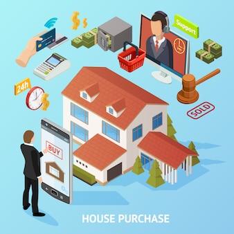 Fond isométrique d'achat de maison