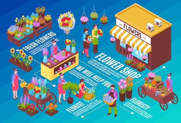 Fond isométrique du marché fleuriste