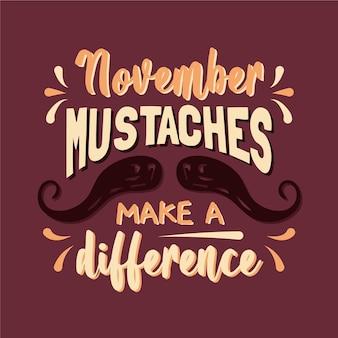 Fond de lettrage moustache happy movember