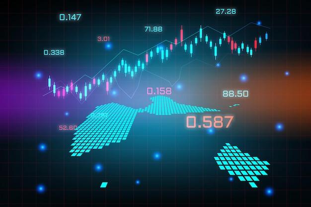 Fond de marché boursier ou graphique d'entreprise de trading forex pour le concept d'investissement financier de la carte de la guadeloupe.