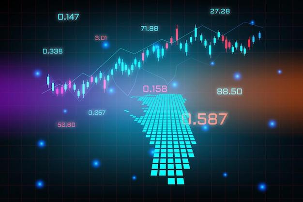 Fond de marché boursier ou graphique graphique d'entreprise de trading forex pour le concept d'investissement financier de la carte de gibraltar.