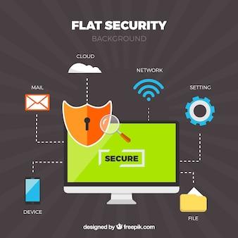 Fond de sécurité avec ordinateur en conception plate