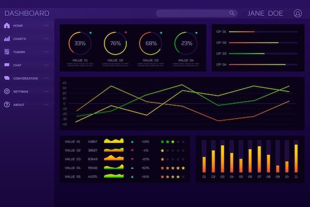 Fond de techno avec statistiques