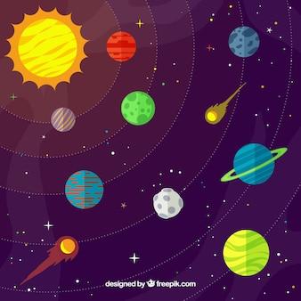 Fond d'univers avec le soleil et planètes colorées dans un design plat