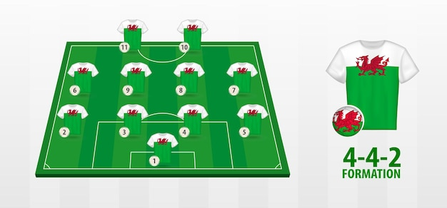 Formation de l'équipe nationale de football du pays de galles sur le terrain de football