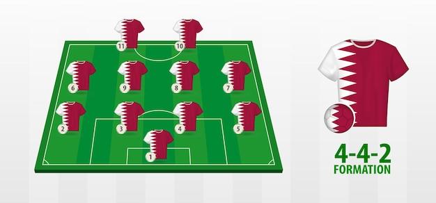 Formation de l'équipe nationale de football du qatar sur le terrain de football.