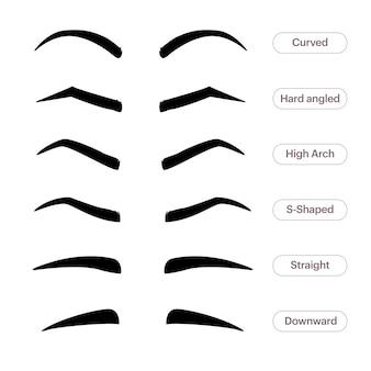 Formes de sourcils