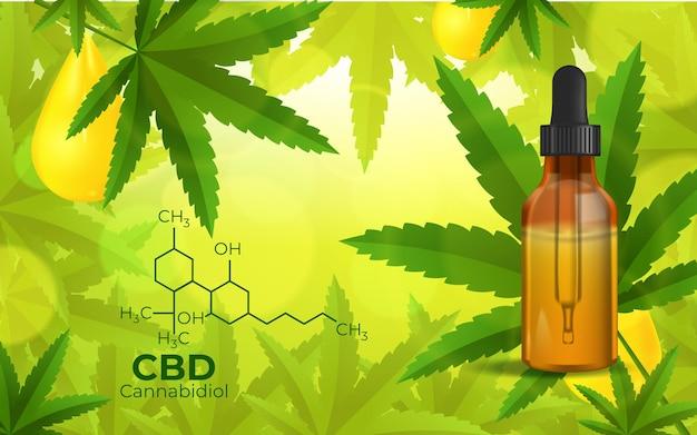 Formule chimique cbd, culture de la marijuana