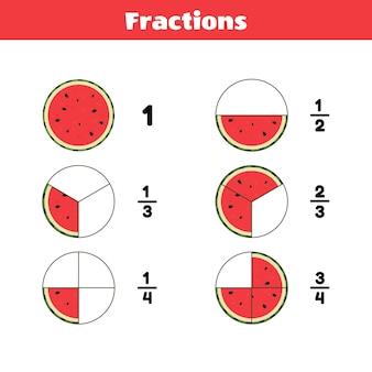 Fractions. pastèque.