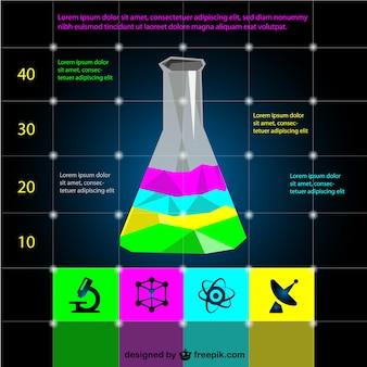 Frais sciences modèle infographique