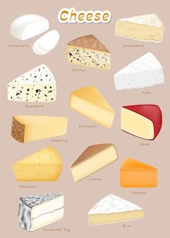 Fromage 3d objets vectoriels réalistes ensemble de nourriture illustration brie roquefort maasdam fromage gouda