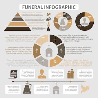 Funérailles de modèle infographique