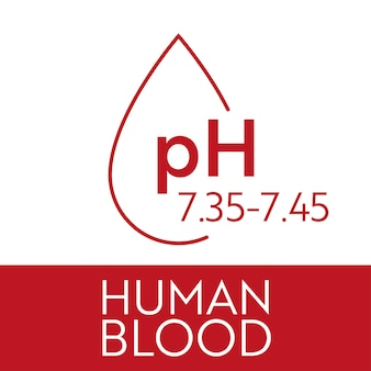Gamme de ph du sang humain. tableau et échelle d'illustration médicale. diagramme acide, normal, alcalin.