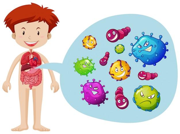 Garçon avec des bactéries dans le corps