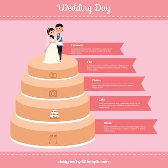 Gâteau de mariage infographie