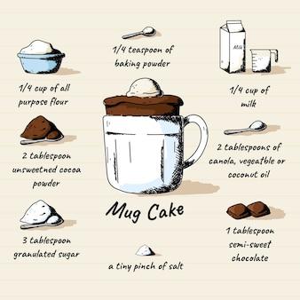 Gâteau de tasse de recette dessiné à la main
