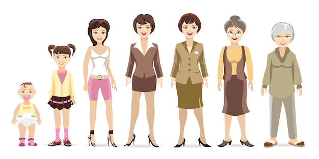 Générations de femmes. femme à différents âges. bébé, enfant, femme et personnes âgées.