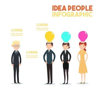 Gens d'affaires avec leur dessin animé d'idée