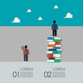 Des gens intelligents debout sur beaucoup de livres et des gens stupides se tiennent contre l'infographie murale