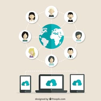 Les gens de réseautage social