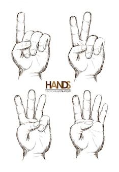 Geste des mains