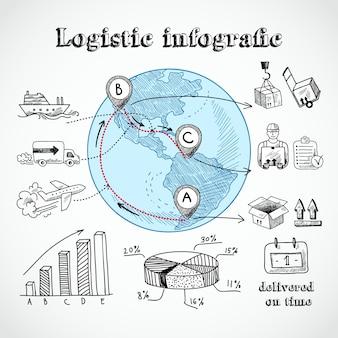 Globe logistique infographique