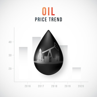 Goutte de pétrole réaliste à l'huile noire
