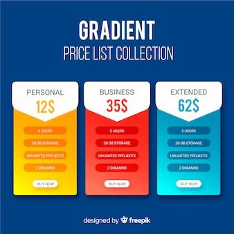 Gradient collection de liste de prix