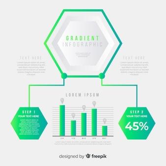 Gradient infographique