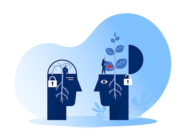 Grande tête humaine pense que la croissance est un concept différent de la mentalité fixe