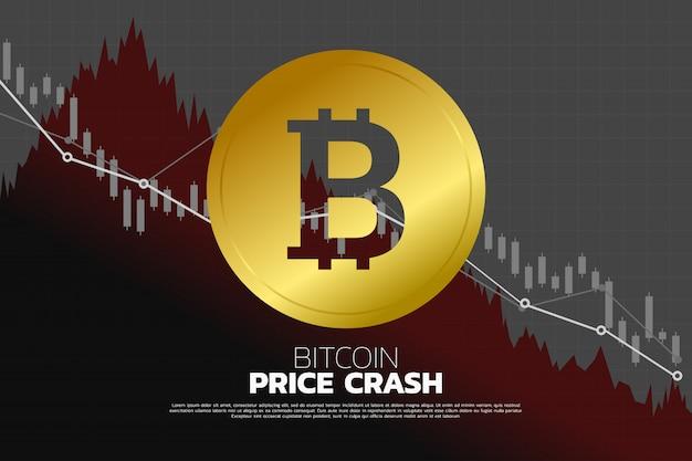 Graphique d'accident de prix du marché des pièces de monnaie.