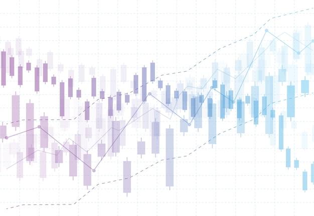 Graphique à barres bougie d'affaires du marché boursier