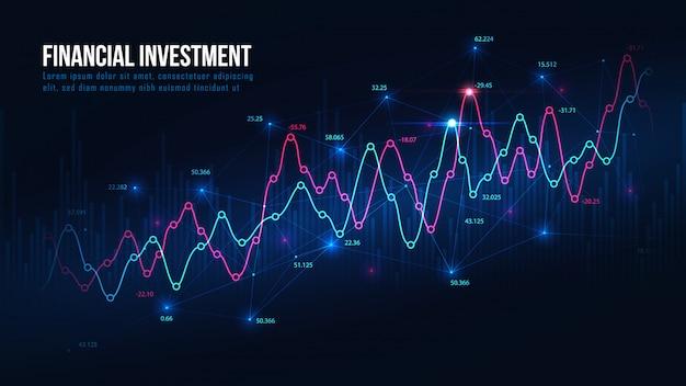 Graphique boursier ou de trading forex