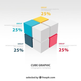 Graphique cube
