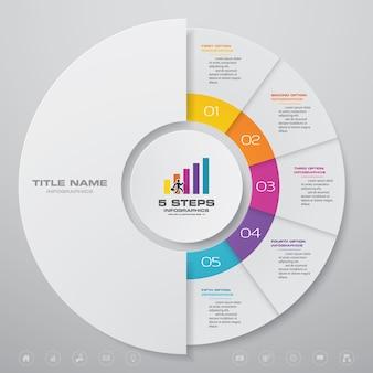 Graphique de cycle infographique