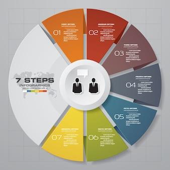 Graphique en éléments infographiques 7 étapes.