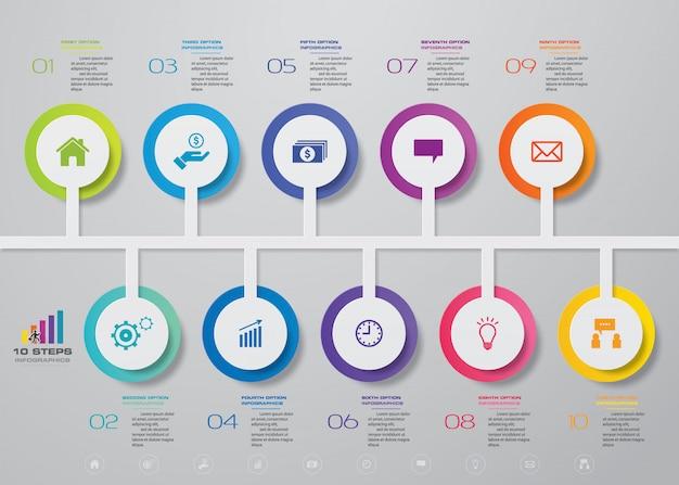 Graphique des éléments infographiques.