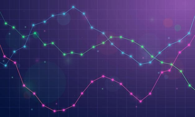 Graphique financier avec graphique de tendance à la hausse
