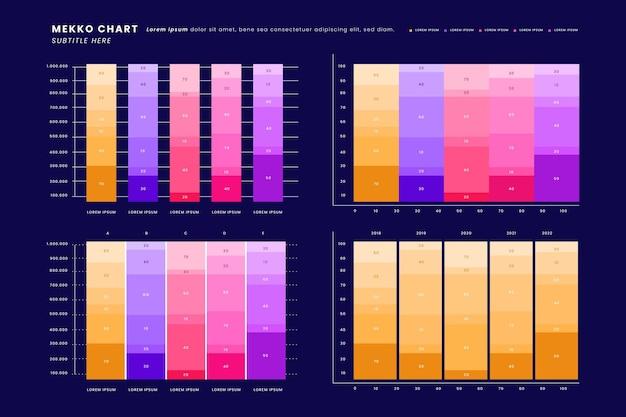 Graphique de gradient mekko