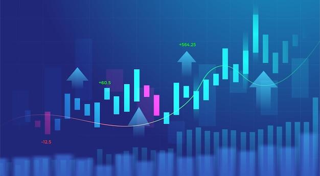 Graphique de graphique de bâton de bougie d'affaires du commerce d'investissement de marché boursier