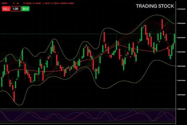 Graphique graphique en chandelier d'affaires du trading d'investissement boursier