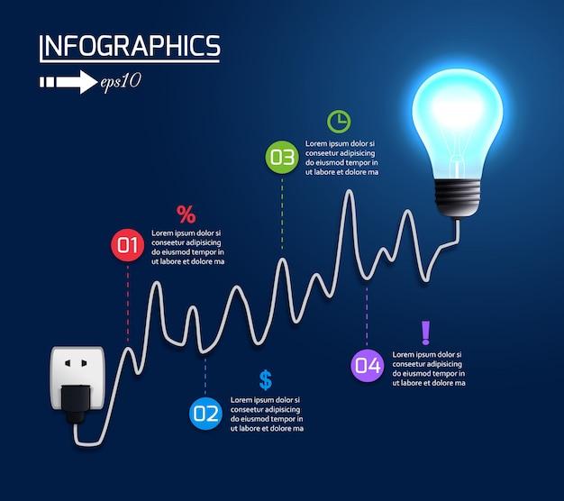 Graphique de graphique de plus en plus de ampoule créative